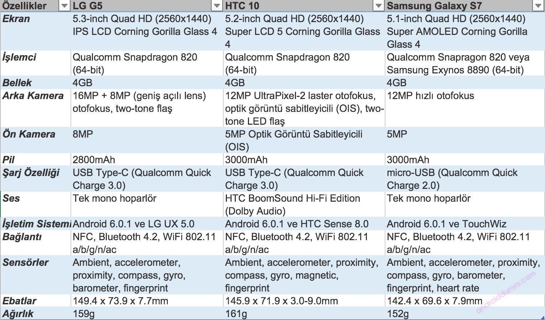 HTC-Samsung-LG_Watermarked_1